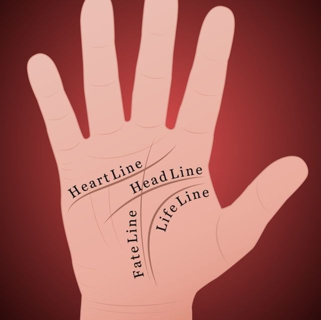 Find your LIFE line on your dominant hand. How would you describe it?
