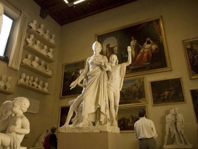 Do you generally enjoy going to art museums?