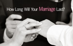 How Long Will Your MARRIAGE Last?